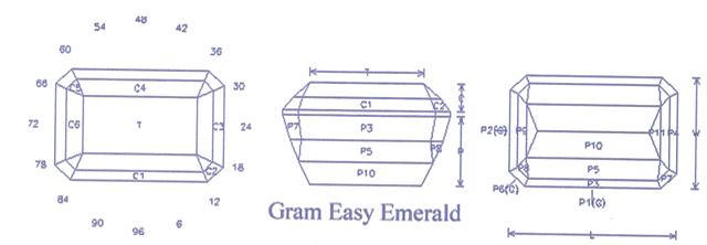 Gram Easy Emerald design